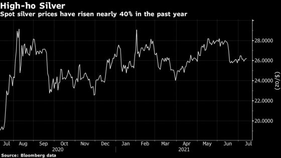 Zombie Mines Are Coming Back to Life on Soaring Metals Prices