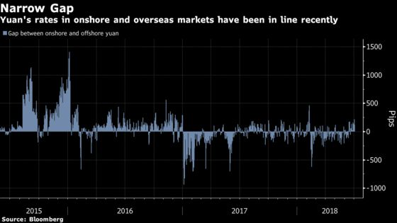 China's Yuan Shakeout Fails to Trigger Panic Among Traders