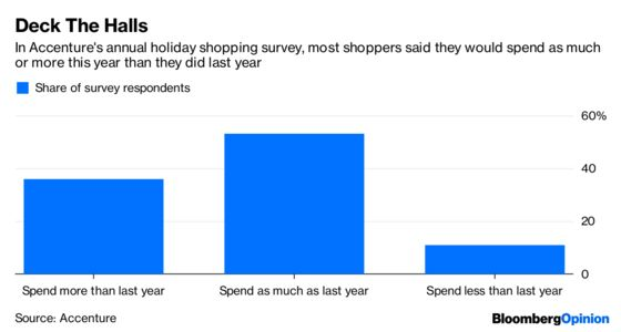 Relax, Retailers Are Fine Heading Into the Holidays