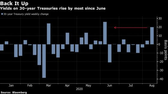 Minerd Sees 'Buying Opportunity' in Treasuries After Selloff