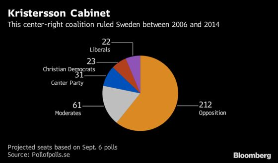 A Guide to What May Be the Most Tumultuous Swedish Election Yet