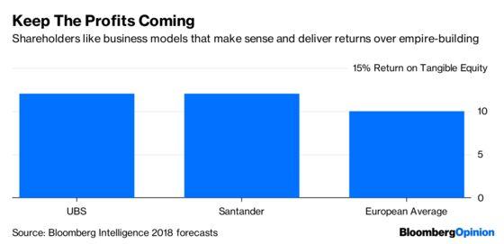 Santander Gets New Boss, and Markets Just Shrug