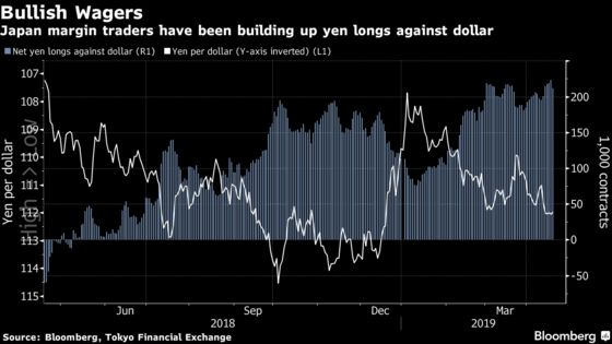 Flash Crash Fears Haunt Traders Ahead of 10-Day Japan Break
