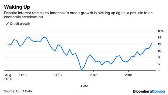 Indonesia Shows It's the Mature Kid on the Emerging Block