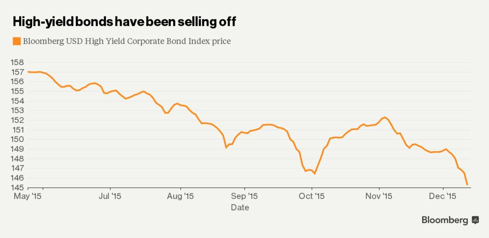 Bond Funds Are On Their Own - Bloomberg