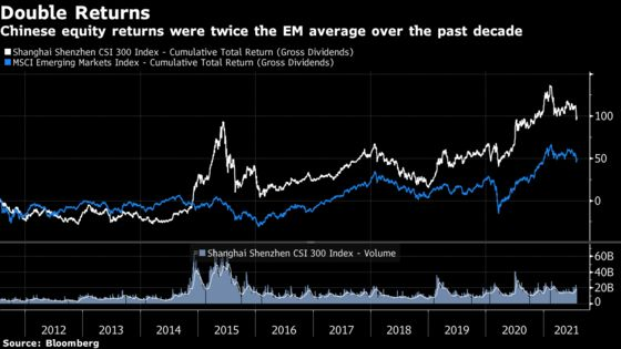 China's Elite Role in Emerging Markets Has Traders Creeping Back