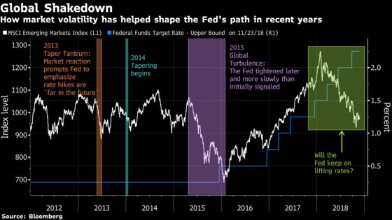 History Shows Fed Pause May Require More Than an SOS From Stocks
