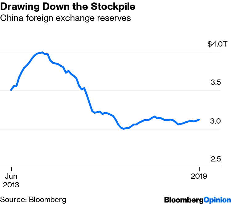 U S -China Trade War: Currency Is the New Front - Bloomberg