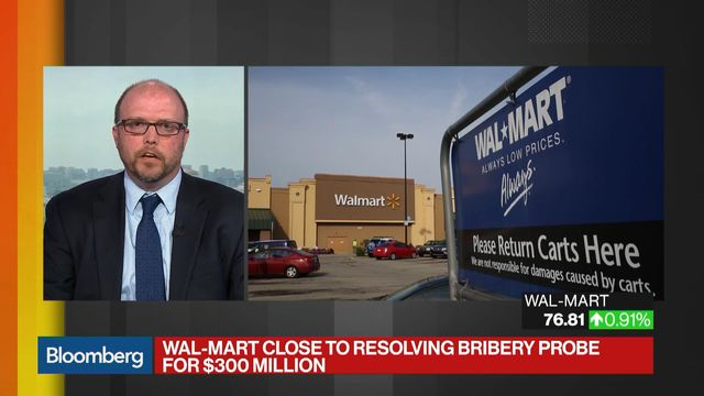 Wal-Mart Stores, Inc. (NYSE:WMT) Sees Volume Pop in Session