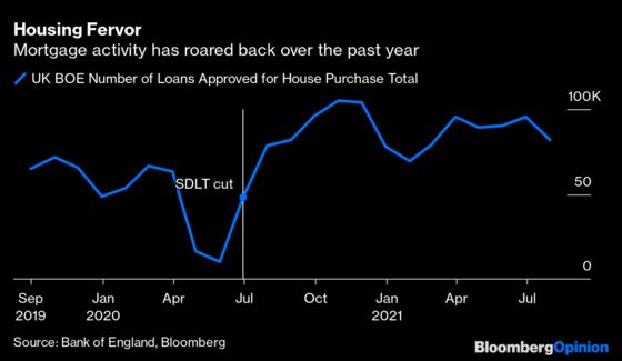 Britain's Housing Market Is Getting a Powerful Second Wind