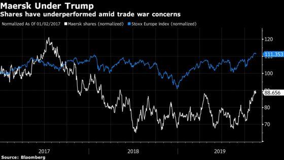Maersk Sees Bleaker Industry Outlook Amid Global Trade Wars