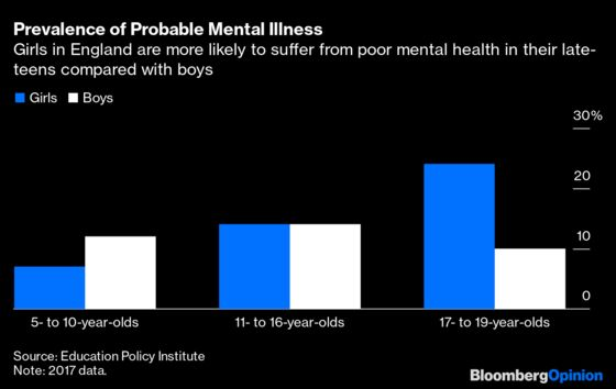 Teens Are Suffering in Lockdown Isolation. Can Tech Help?