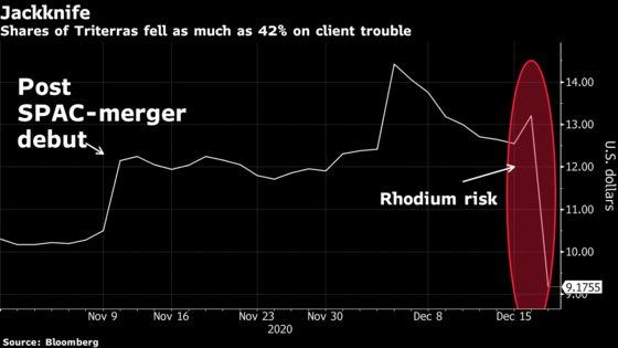 Triterras Plunges as Creditor Pushes Key Client to Restructure