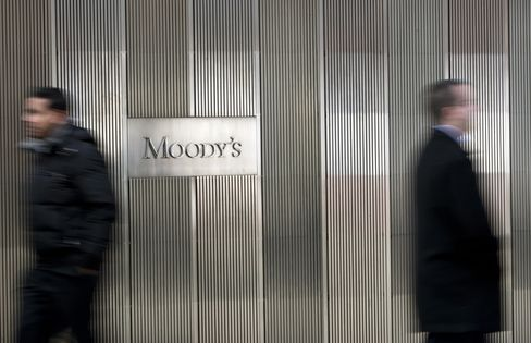 S&P as Sole U.S. Target has Wall Street Asking About Moody's