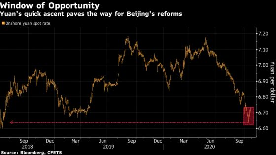 China Eases Currency Controls in Move Toward Liberal Yuan