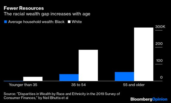 Failure on Fiscal Relief Will Widen Racial Inequality