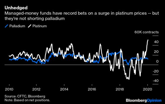 For Clues About Palladium, Look to… North Macedonia?