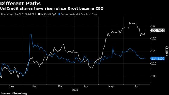 Italy Works to Sweeten Paschi Offer as Orcel Plays It Cool