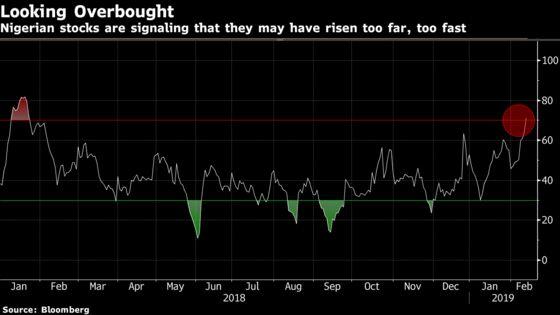 Lagos Stocks' Best Run Since 2017 Sees Investors Upbeat Pre-Vote
