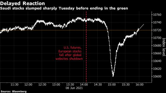 Saudi Stocks Whipsawed as Global Website Outage Sparks Selling