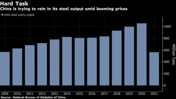 Record Steel Prices Inject Life Into Long-Suffering Industry