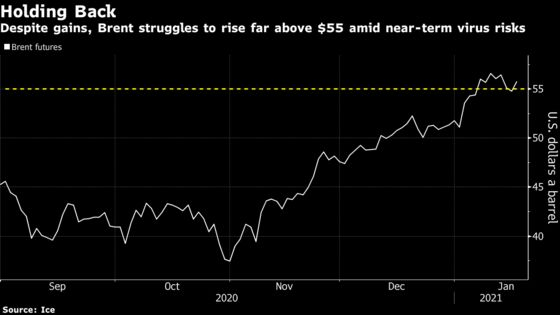 Oil Surges With Equities on Hopes Stimulus Will Boost Economy