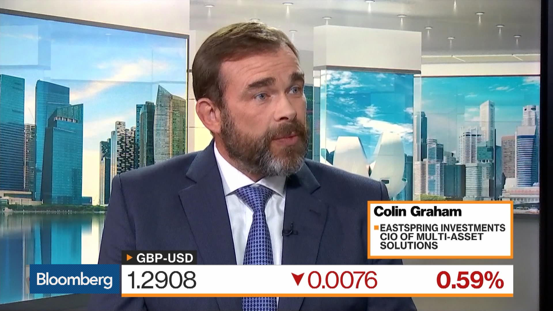 Eastspring Investments CIO of Multi-Asset Solutions Colin Graham on Brexit, Pound, Market Outlook