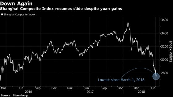 China Stocks Resume Slide as Yuan Rebound Fails to Soothe Nerves