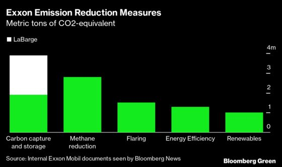Exxon Holds Back on Technology That Could Slow Climate Change