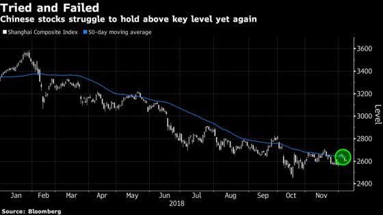 False Dawns in China's Equity Market Makes Skeptics Chase Bonds