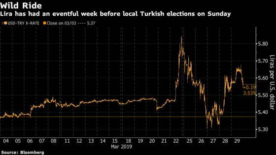 Erdogan Makes a Stand as Ballot Puts Biggest Cities in Play