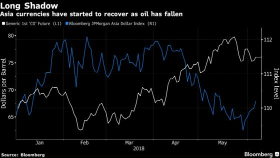 Oil Holds the Key as Asian Currency Rally Reaches Crossroads