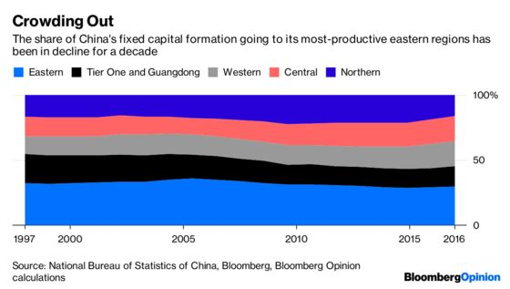 Soviet Collapse Echoes in China's Belt and Road