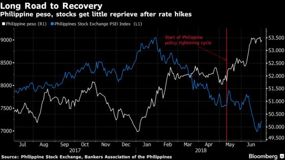 Challenges Mount in Philippine Central Bank Chief's 2nd Year