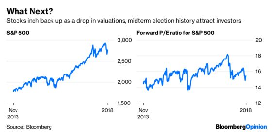 Markets Must Decide Which History to Believe