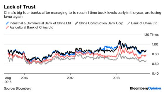 Don't Pop the Corks for China's Big Banks