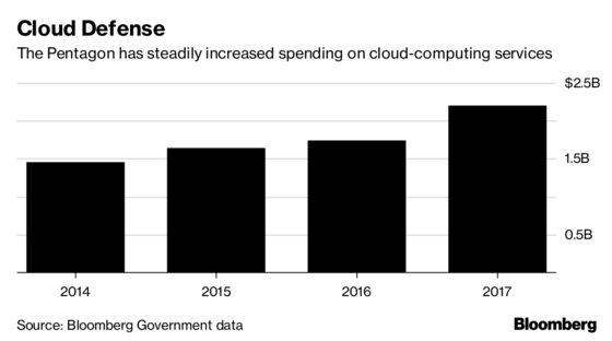 Google Staff AI Revolt Jeopardizes Pentagon Cloud Deals