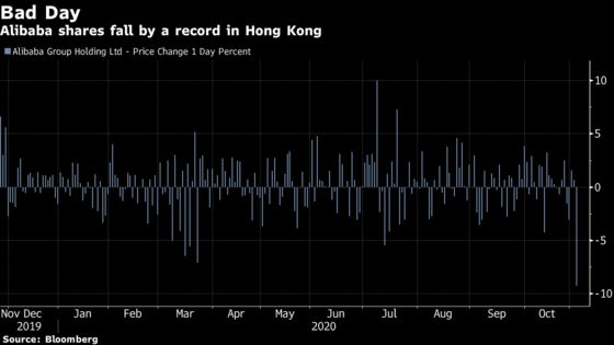 Hong Kong Stocks Fluctuate After China Pulls Plug on Ant's IPO