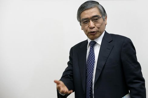 Asian Development Bank president Haruhiko Kuroda
