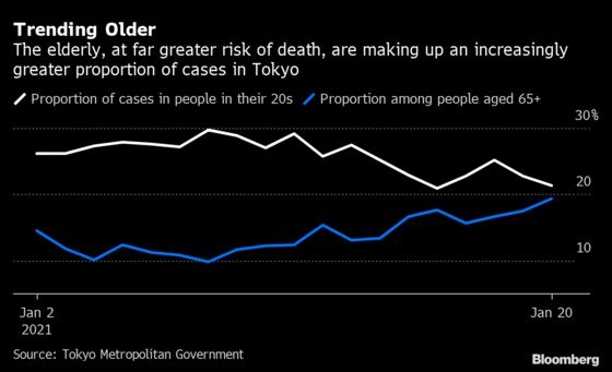 Japan Still Has Mountain to Climb in Order to Lift Emergency