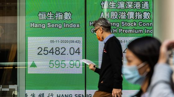 These Are the Winners and Losers of the Hang Seng Index Revamp