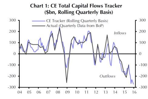 Source: Capital Economics Ltd.