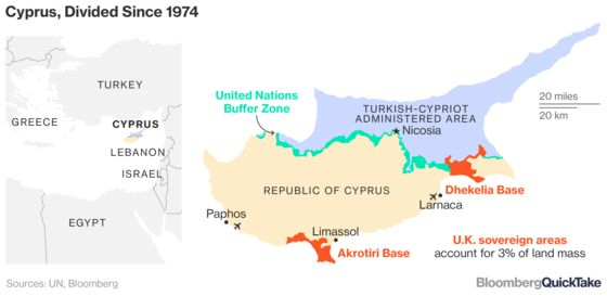 Cyprus Rivals to Talk Reunification as Tensions Pull Them Apart