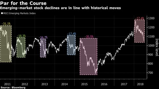 Trade Spat Gives Emerging Markets Bitter Ending for Quarter