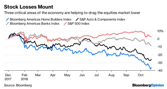 Markets Seek a Silver Lining That Isn't There
