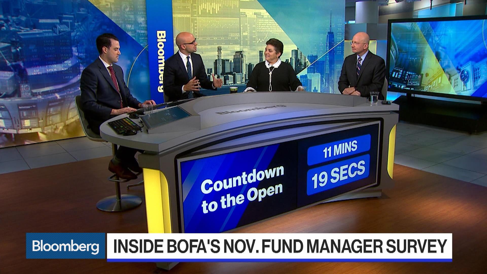 Inside BofA's Nov. Fund Manager Survey
