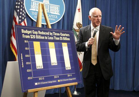 California Cities May Face Rating Cuts as Default Risk Rises