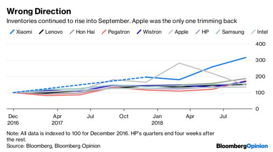 Apple Sales Shock Isn't the Worst of Tech's Troubles