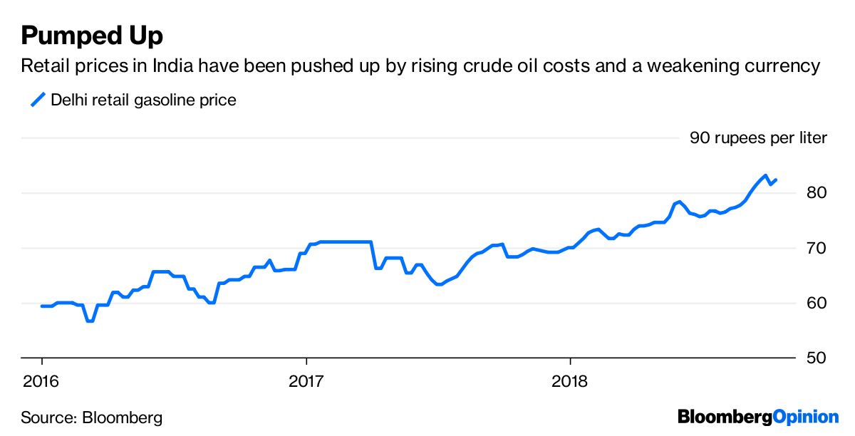 Oil Demand Is Falling  Just Don't Expect Prices to Follow