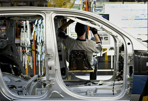 Gains at U.S. Factories Show Manufacturers Driving Expansion